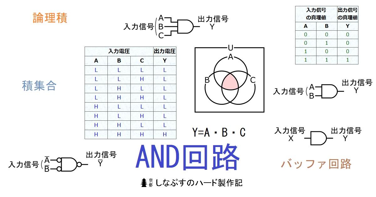 記号 論理 回路 論理回路―記号や真理値表、計算問題の解き方などの基礎知識。