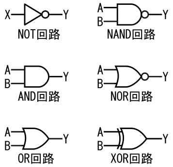 記号 論理 回路 【早わかり電子回路】デジタル回路の「基本論理回路」まずはコレだけ!回路記号・真理値表も整理