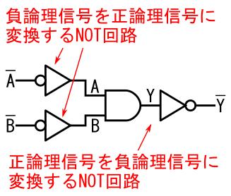 回路 記号 論理 論理記号とベン図